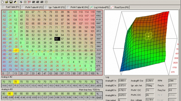 New software for DET3 ver. 1.25